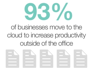 cloud-computing-stats-productivity-is-key-3-638